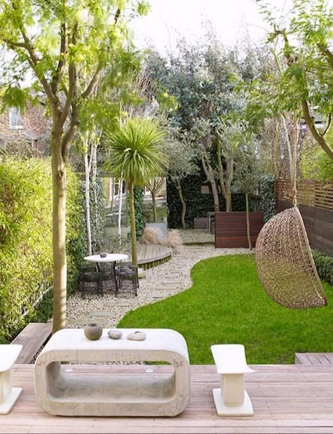 So called urban gardens